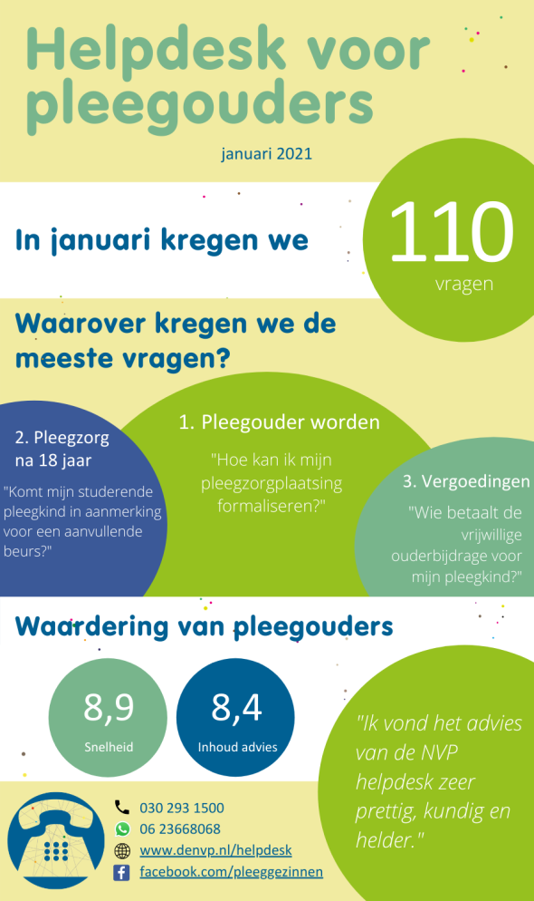 Infographic_helpdeskcijfers_jan2021.png
