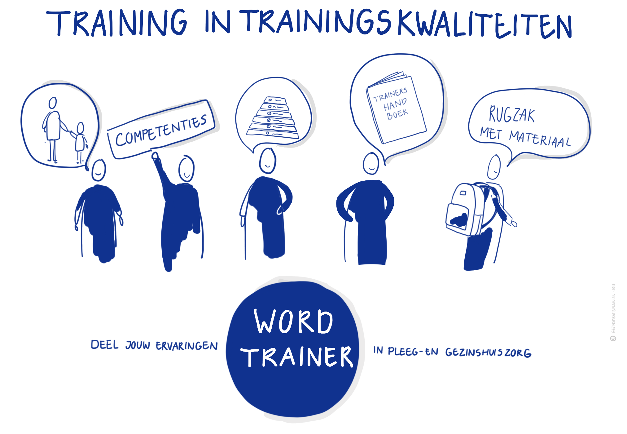 illustratie van de training - 2019.png